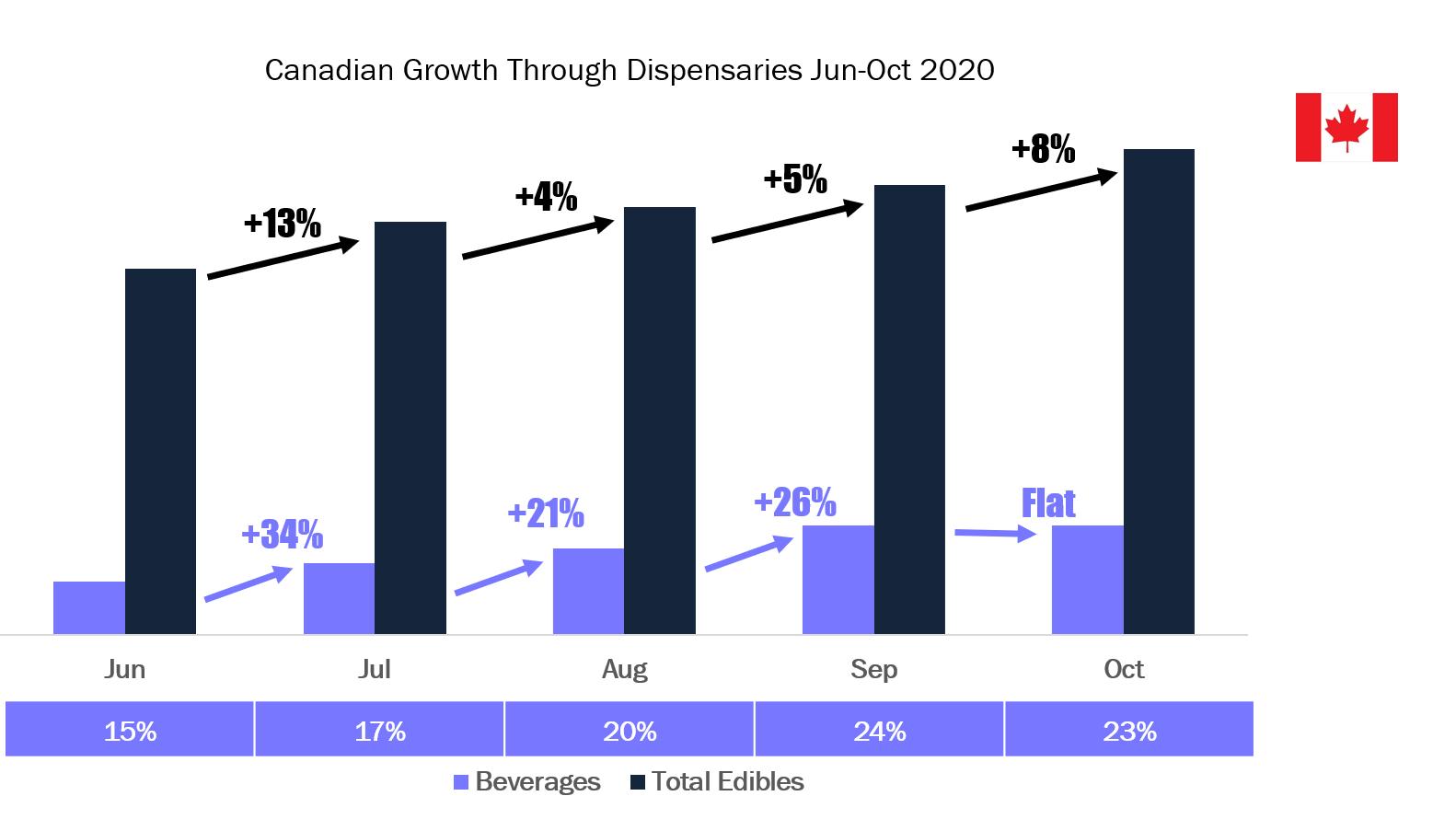 snip-2_canadian-growth-through-dispensaries